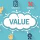 Cara Meningkatkan Penjualan Dengan Teknik Perceived Value